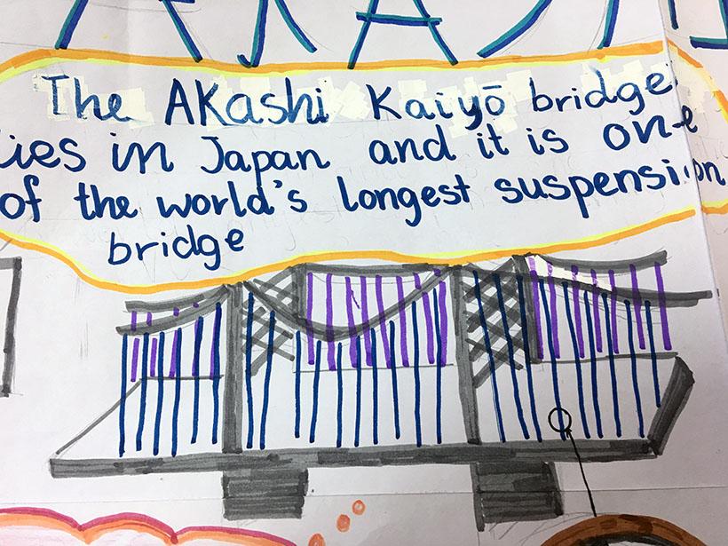 """7A1 voi du an nhung cay cau the ky 2 Học sinh 7A1 với dự án """"thầu"""" những cây cầu thế kỷ"""