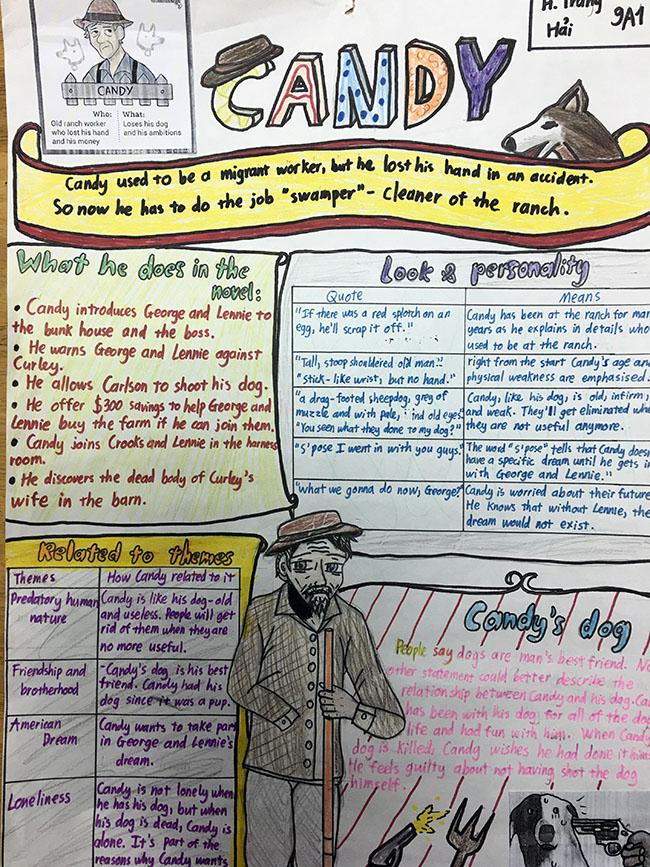 Doc sach mot ki nang 6 Đọc sách – một kĩ năng được dạy chi tiết trong các giờ văn học quốc tế