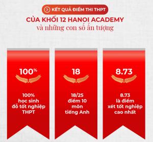 Kết quả điểm thi THPT của Khối 12 Hanoi Academy và những con số ấn tượng