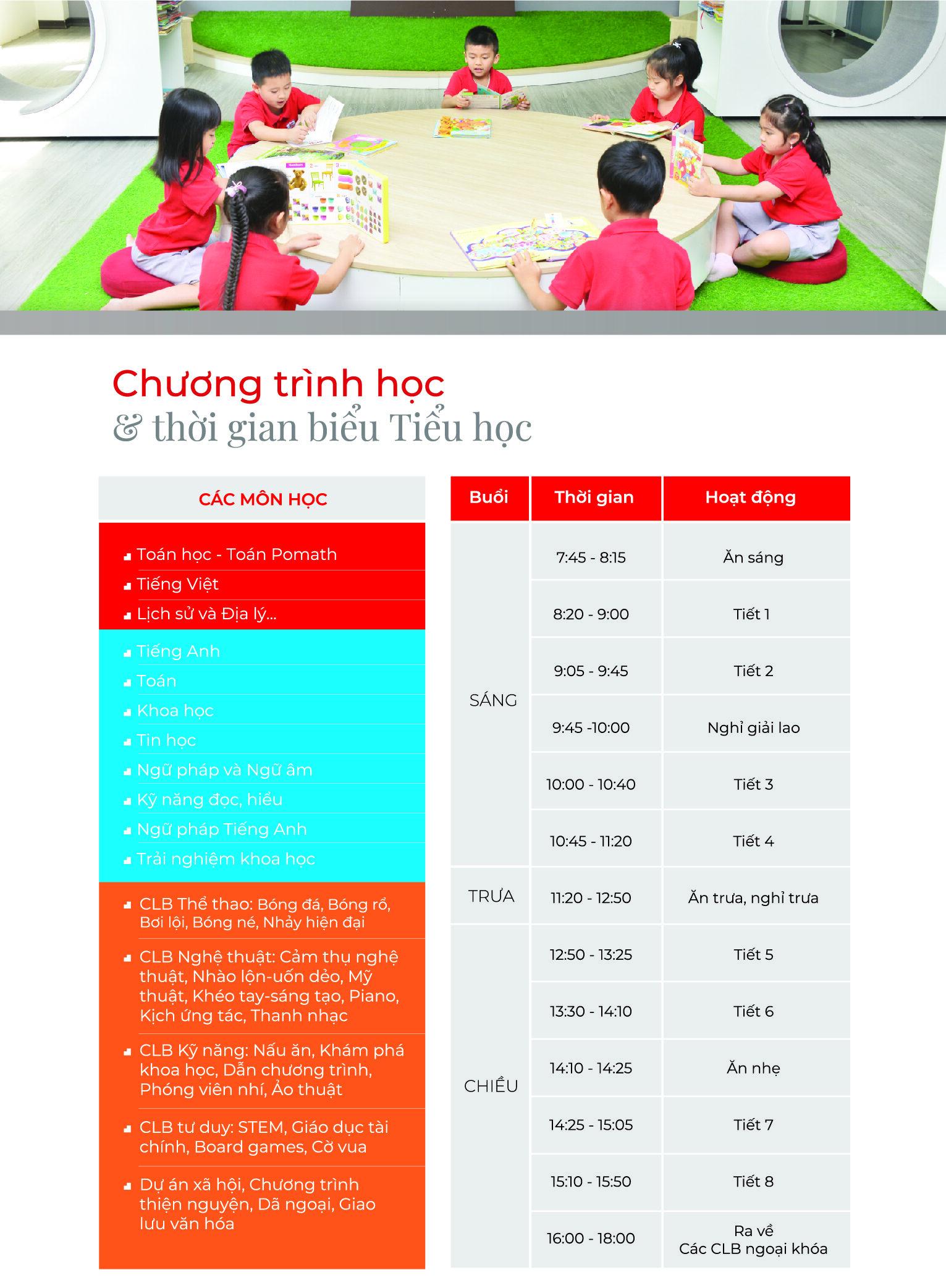 Chương trình tiểu học Hanoi Academy Tiểu học