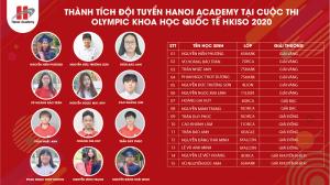 Cơn mưa giải thưởng – HKISO 2020 tại Hanoi Academy