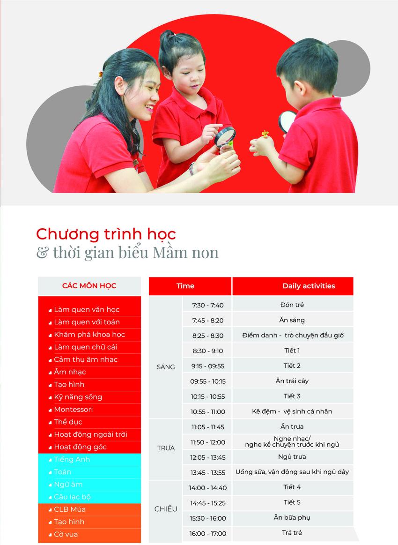 Chương trình học mầm non Hanoi Academy Mầm non