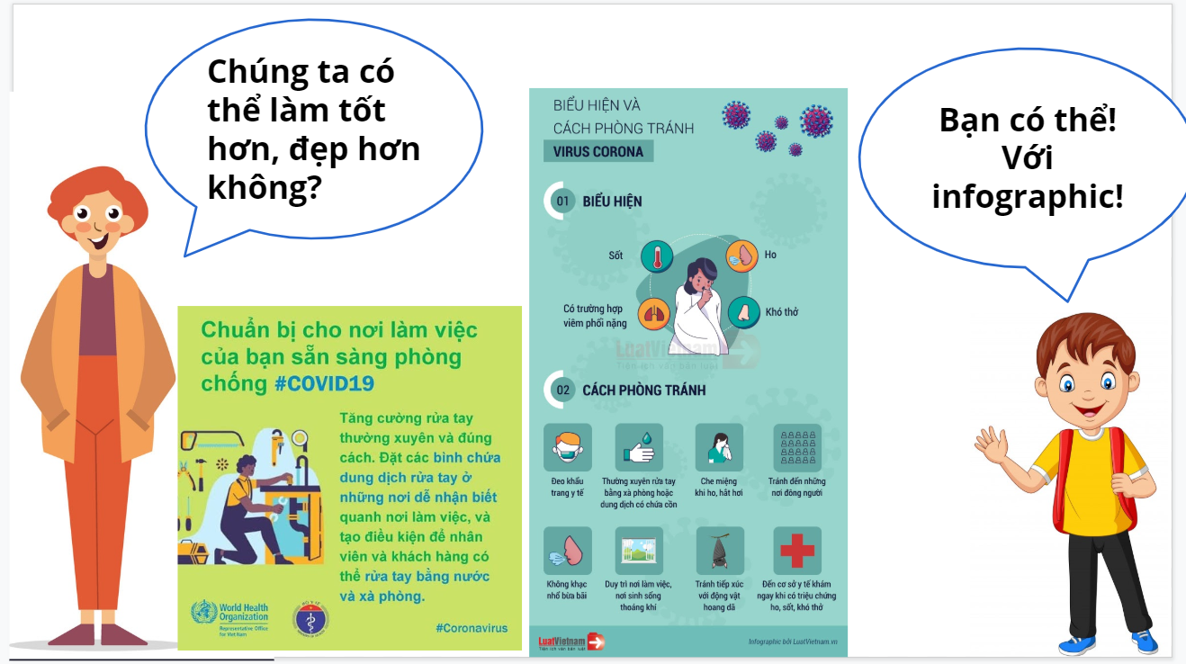 """dự án ngữ văn khối 7-8 Dự án ngữ văn khối 7-8:  """"INFOGRAPHICS NOW!""""- Thiết kế infographic kiến thức Ngữ Văn"""